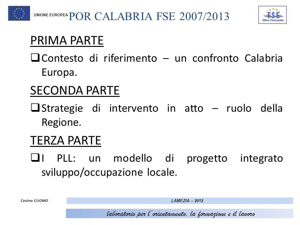 PIANO REGIONALE PER LOCCUPAZIONE E IL LAVORO IN CALABRIA PRINCIPI BASE INTEGRAZIONE: politiche per loccupazione e politiche per lo sviluppo; COMPLEMENTARIETA diverse fonti di finanziamento: fondi del POR Calabria 2007-2013 (FSE, FERS, FEARS); fondi dei PON nazionali 200772013, in complementarietà con il livello nazionale (Min.