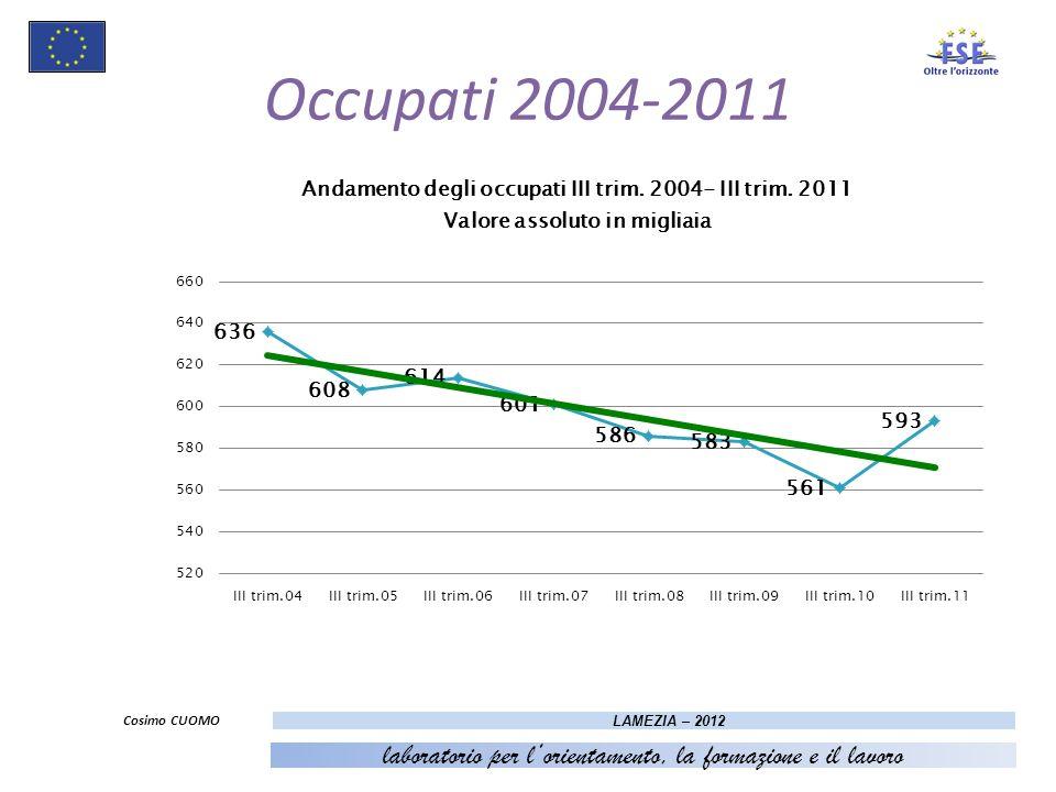 10 Vibo Valentia, 14-15 Febbraio 2012 Occupati 2004-2011 Cosimo CUOMO LAMEZIA – 2012 laboratorio per lorientamento, la formazione e il lavoro