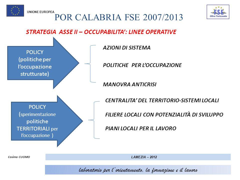 POR CALABRIA FSE 2007/2013 UNIONE EUROPEA STRATEGIA ASSE II – OCCUPABILITA: LINEE OPERATIVE AZIONI DI SISTEMA POLITICHE PER LOCCUPAZIONE MANOVRA ANTIC