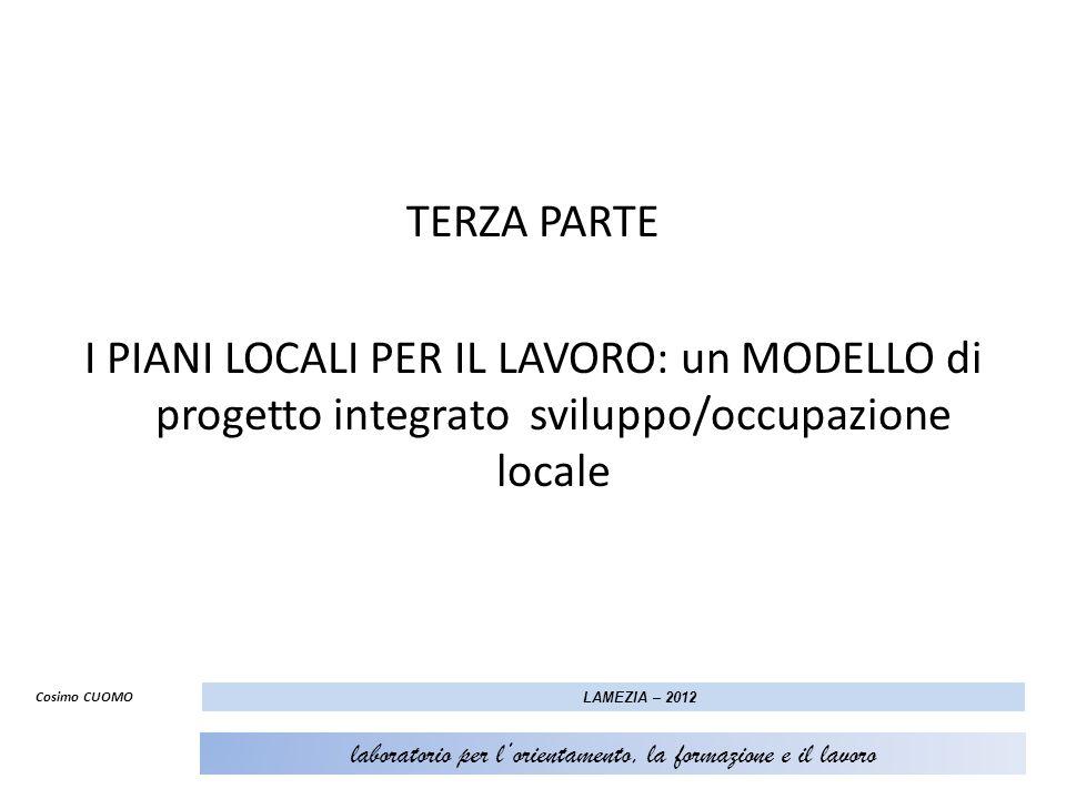 TERZA PARTE I PIANI LOCALI PER IL LAVORO: un MODELLO di progetto integrato sviluppo/occupazione locale Cosimo CUOMO LAMEZIA – 2012 laboratorio per lor