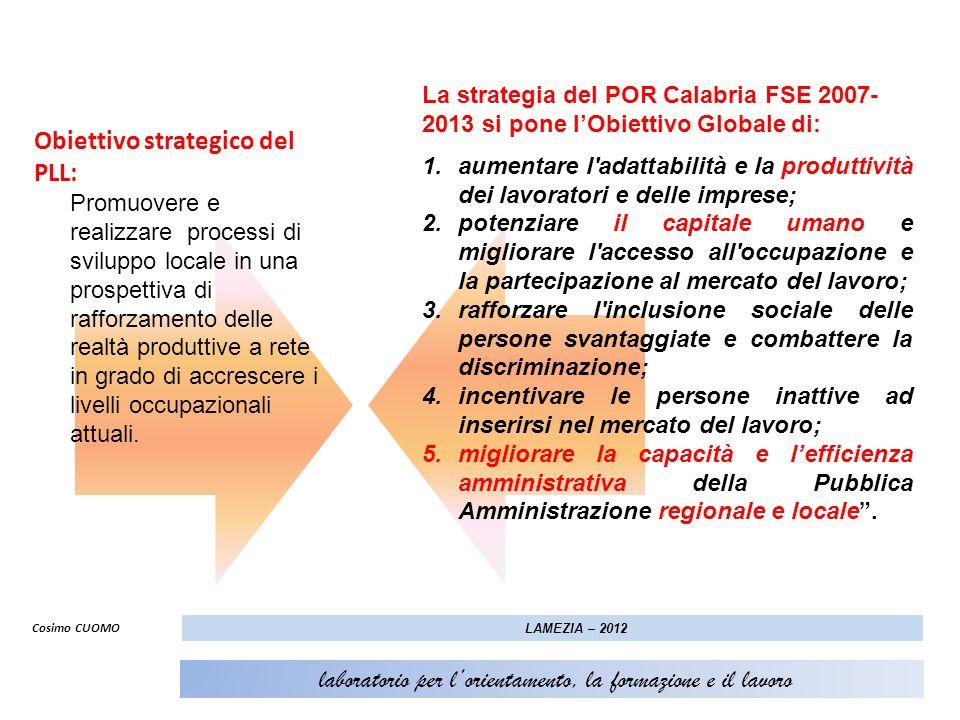 Obiettivo strategico del PLL: Promuovere e realizzare processi di sviluppo locale in una prospettiva di rafforzamento delle realtà produttive a rete i