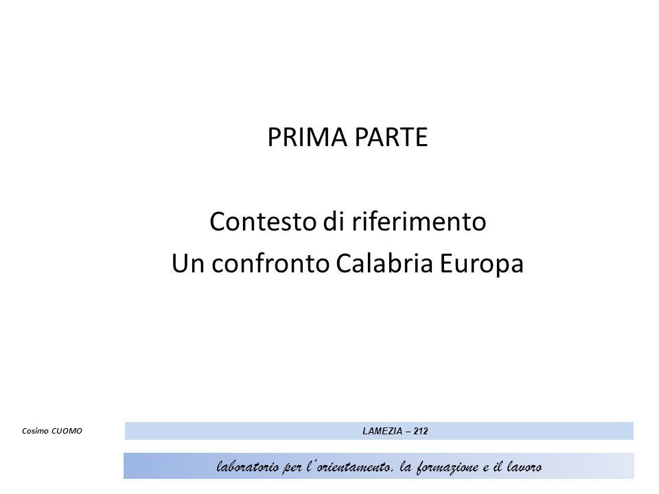 PRIMA PARTE Contesto di riferimento Un confronto Calabria Europa Cosimo CUOMO LAMEZIA – 212 laboratorio per lorientamento, la formazione e il lavoro