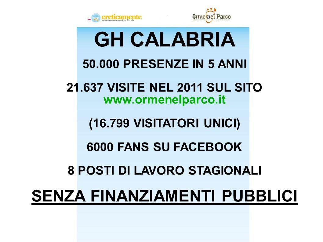 GH CALABRIA 50.000 PRESENZE IN 5 ANNI 21.637 VISITE NEL 2011 SUL SITO www.ormenelparco.it (16.799 VISITATORI UNICI) 6000 FANS SU FACEBOOK 8 POSTI DI LAVORO STAGIONALI SENZA FINANZIAMENTI PUBBLICI