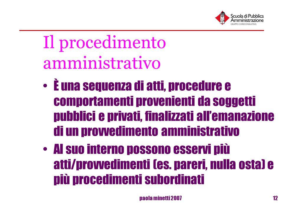 paola minetti 200712 Il procedimento amministrativo È una sequenza di atti, procedure e comportamenti provenienti da soggetti pubblici e privati, fina