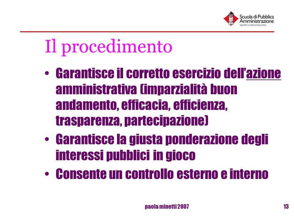paola minetti 200713 Il procedimento Garantisce il corretto esercizio dellazione amministrativa (imparzialità buon andamento, efficacia, efficienza, t