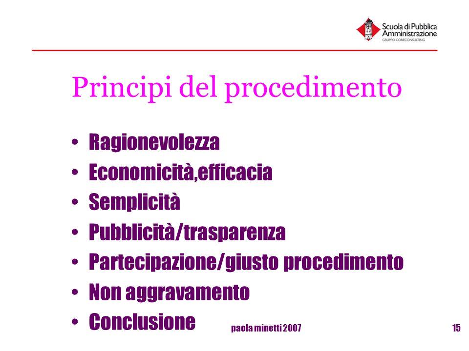 paola minetti 200715 Principi del procedimento Ragionevolezza Economicità,efficacia Semplicità Pubblicità/trasparenza Partecipazione/giusto procedimen