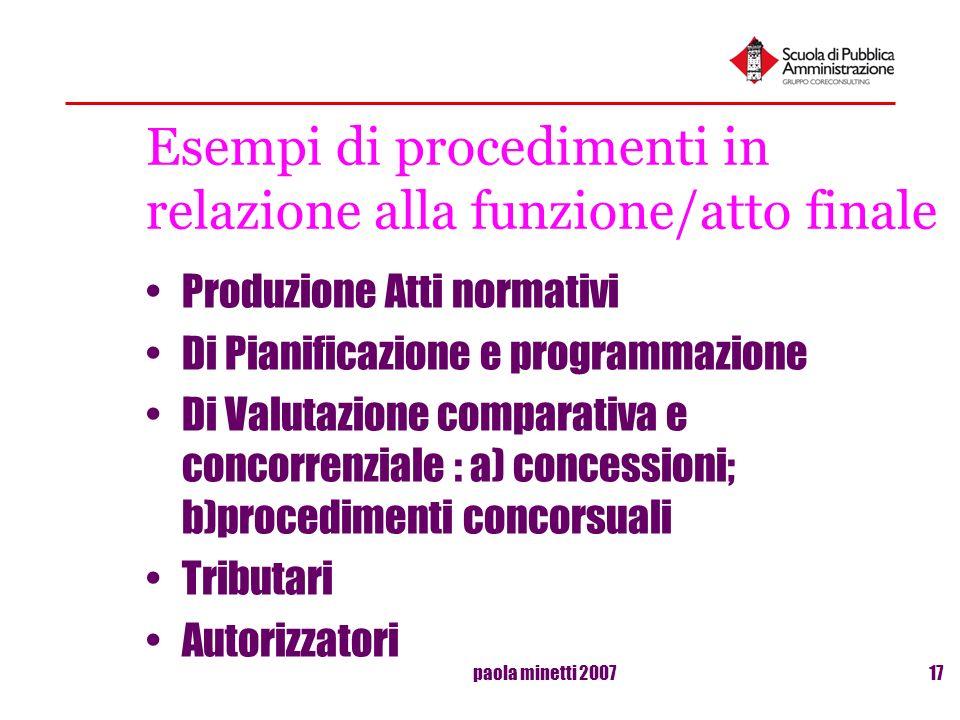 paola minetti 200717 Esempi di procedimenti in relazione alla funzione/atto finale Produzione Atti normativi Di Pianificazione e programmazione Di Val