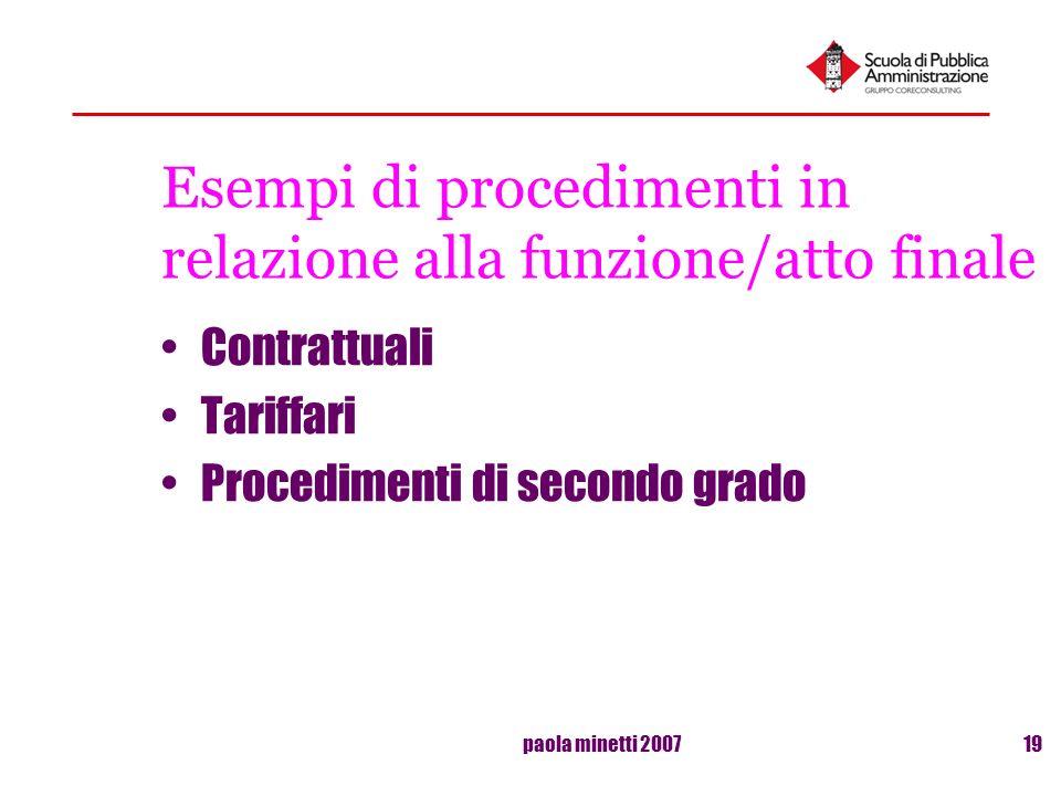 paola minetti 200719 Esempi di procedimenti in relazione alla funzione/atto finale Contrattuali Tariffari Procedimenti di secondo grado