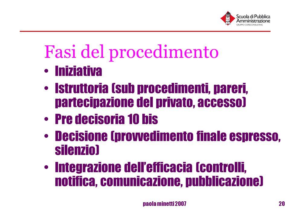 paola minetti 200720 Fasi del procedimento Iniziativa Istruttoria (sub procedimenti, pareri, partecipazione del privato, accesso) Pre decisoria 10 bis