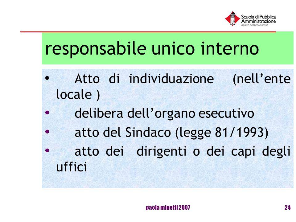 paola minetti 200724 responsabile unico interno Atto di individuazione (nellente locale ) delibera dellorgano esecutivo atto del Sindaco (legge 81/199