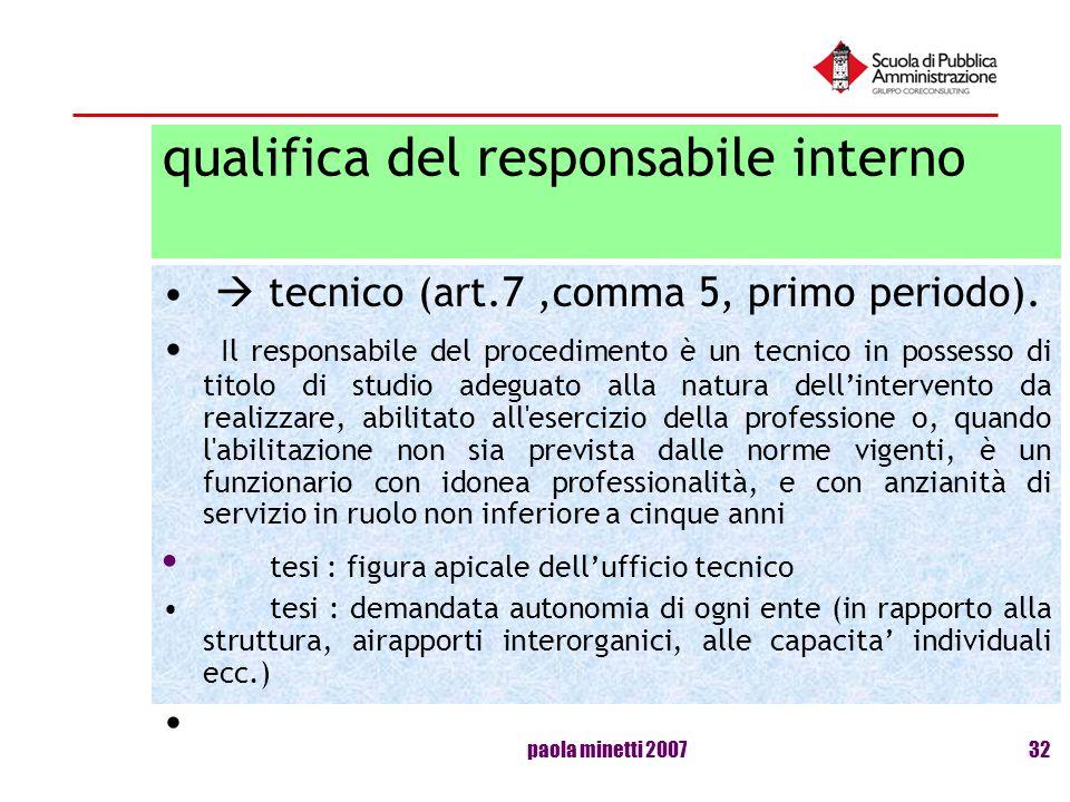 paola minetti 200732 qualifica del responsabile interno tecnico (art.7,comma 5, primo periodo). Il responsabile del procedimento è un tecnico in posse