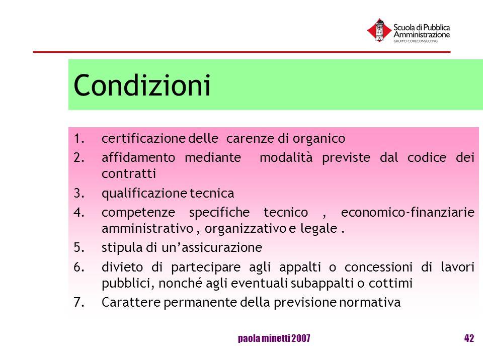 paola minetti 200742 Condizioni 1.certificazione delle carenze di organico 2.affidamento mediante modalità previste dal codice dei contratti 3.qualifi