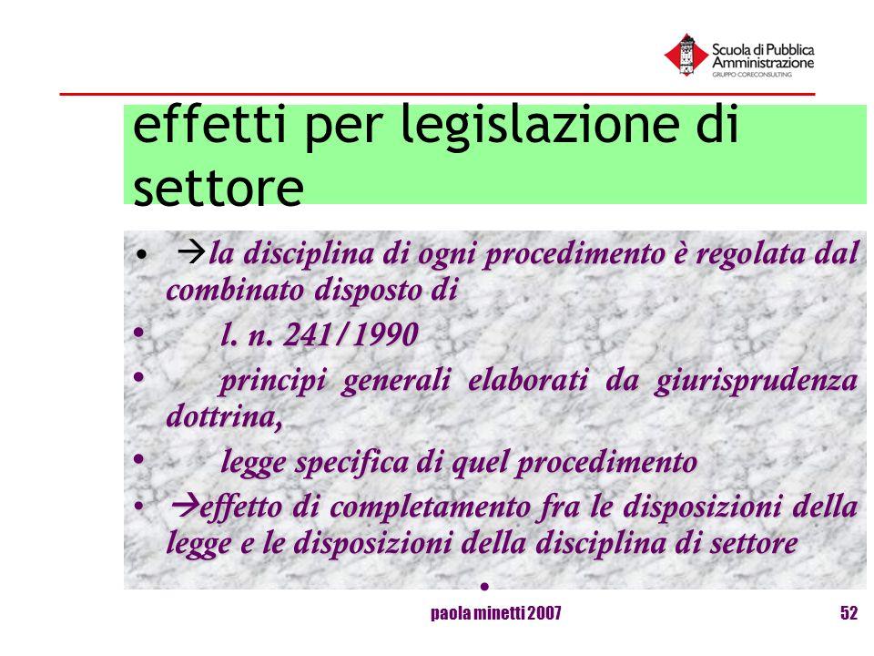 paola minetti 200752 effetti per legislazione di settore la disciplina di ogni procedimento è regolata dal combinato disposto di l. n. 241/1990 l. n.
