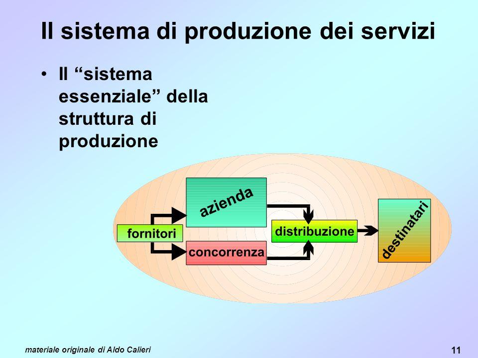 11 materiale originale di Aldo Calieri Il sistema di produzione dei servizi Il sistema essenziale della struttura di produzione