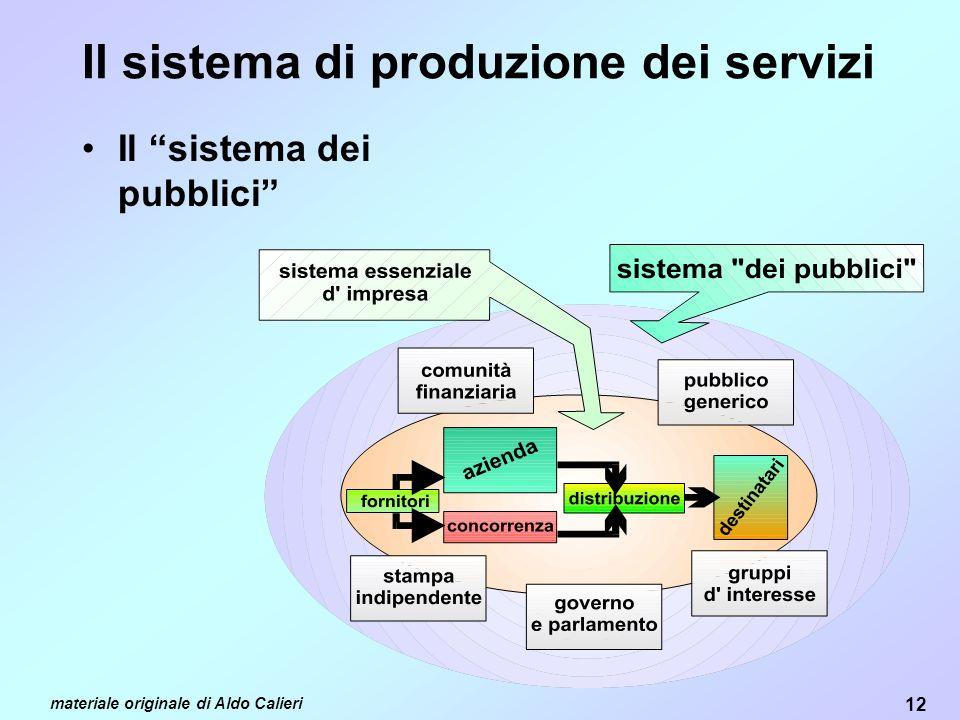 12 materiale originale di Aldo Calieri Il sistema di produzione dei servizi Il sistema dei pubblici