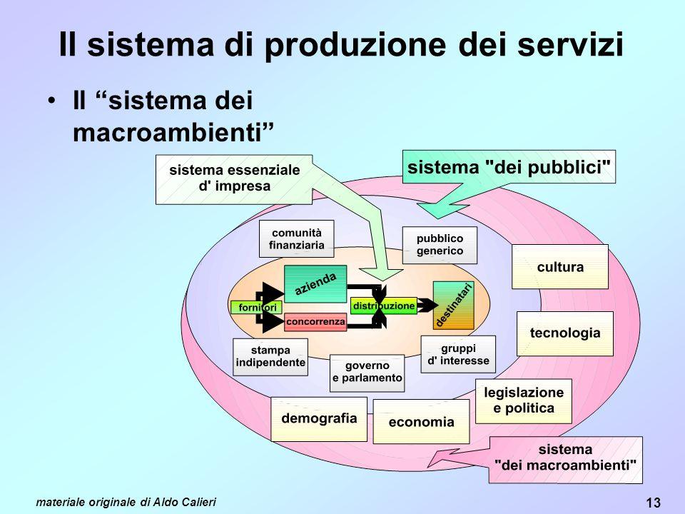 13 materiale originale di Aldo Calieri Il sistema di produzione dei servizi Il sistema dei macroambienti