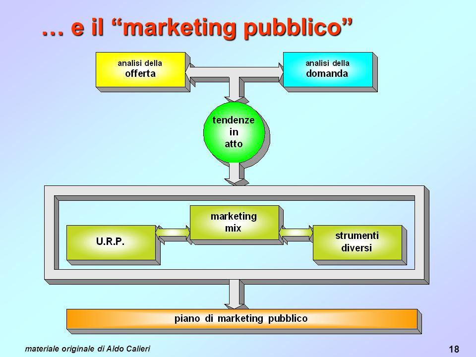 18 materiale originale di Aldo Calieri … e il marketing pubblico