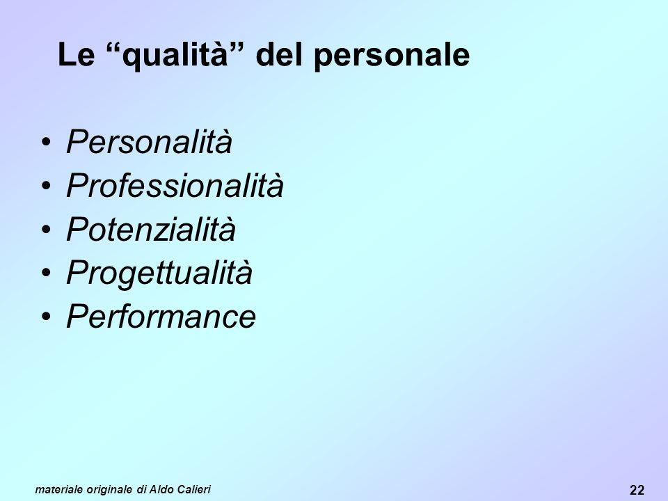 22 materiale originale di Aldo Calieri Le qualità del personale Personalità Professionalità Potenzialità Progettualità Performance