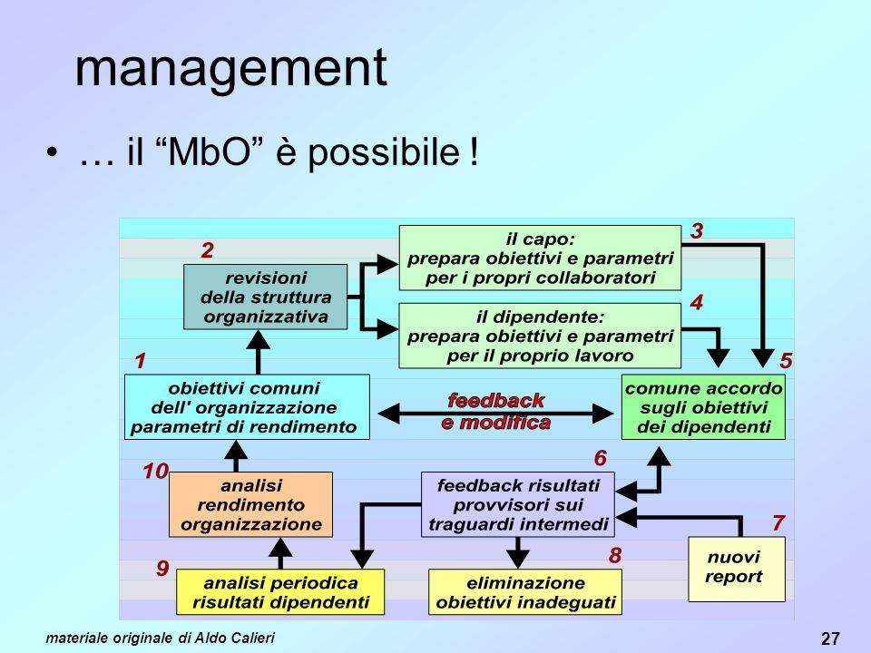 27 materiale originale di Aldo Calieri management … il MbO è possibile !
