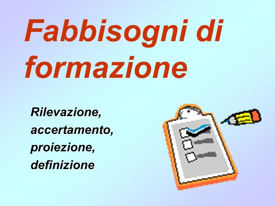 Fabbisogni di formazione Rilevazione,accertamento,proiezione,definizione