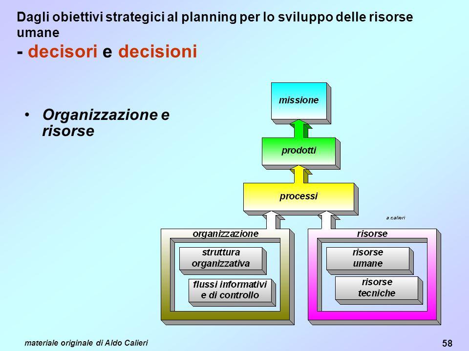 58 materiale originale di Aldo Calieri Dagli obiettivi strategici al planning per lo sviluppo delle risorse umane - decisori e decisioni Organizzazione e risorse