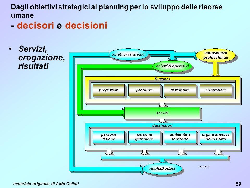 59 materiale originale di Aldo Calieri Dagli obiettivi strategici al planning per lo sviluppo delle risorse umane - decisori e decisioni Servizi, erogazione, risultati