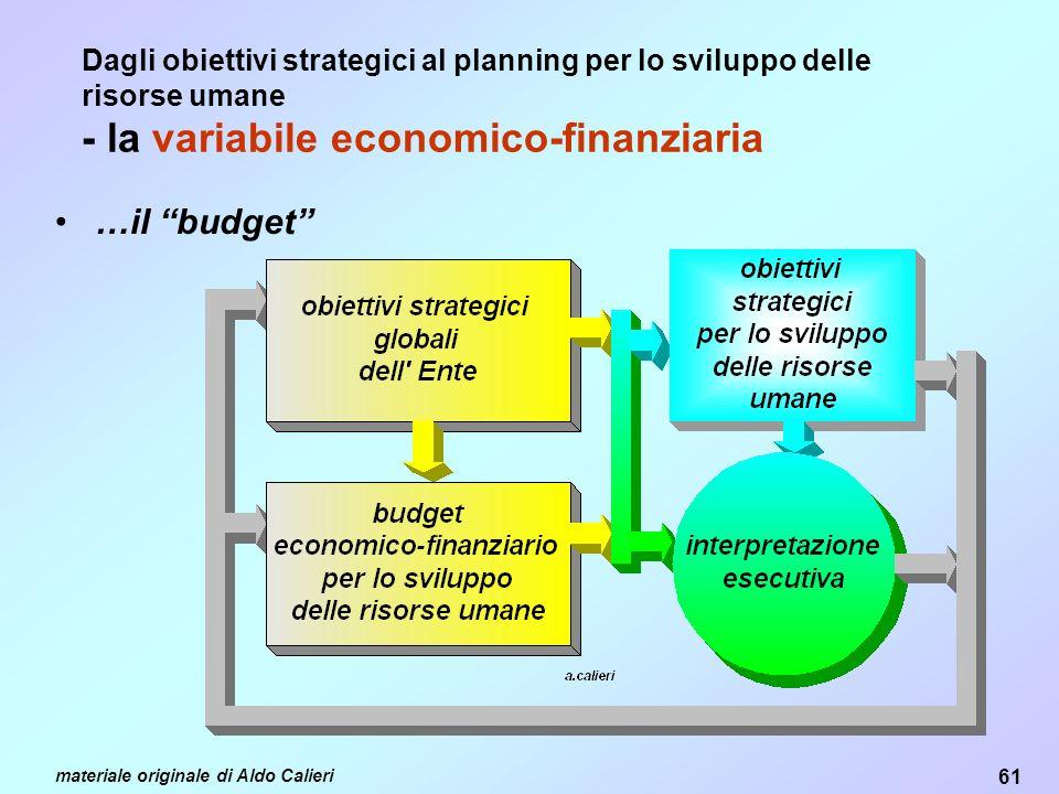 61 materiale originale di Aldo Calieri Dagli obiettivi strategici al planning per lo sviluppo delle risorse umane - la variabile economico-finanziaria …il budget