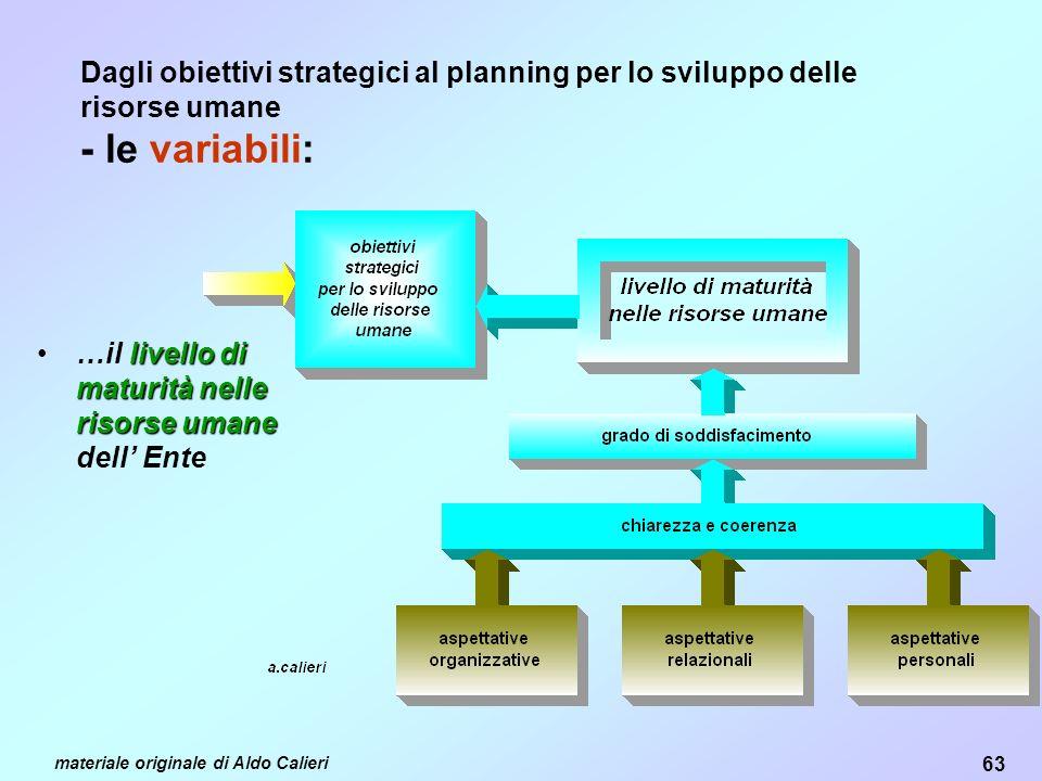 63 materiale originale di Aldo Calieri Dagli obiettivi strategici al planning per lo sviluppo delle risorse umane - le variabili: livello di maturità nelle risorse umane…il livello di maturità nelle risorse umane dell Ente