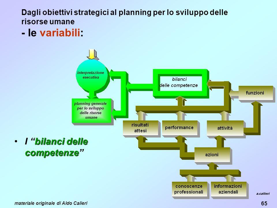 65 materiale originale di Aldo Calieri Dagli obiettivi strategici al planning per lo sviluppo delle risorse umane - le variabili: bilanci delle competenzeI bilanci delle competenze