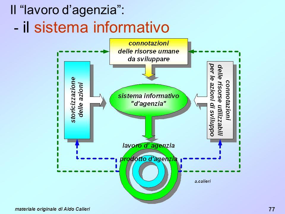 77 materiale originale di Aldo Calieri Il lavoro dagenzia: - il sistema informativo