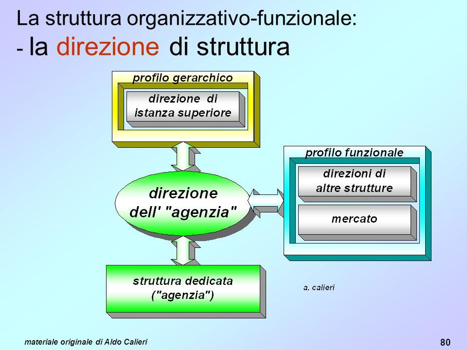 80 materiale originale di Aldo Calieri La struttura organizzativo-funzionale: - la direzione di struttura