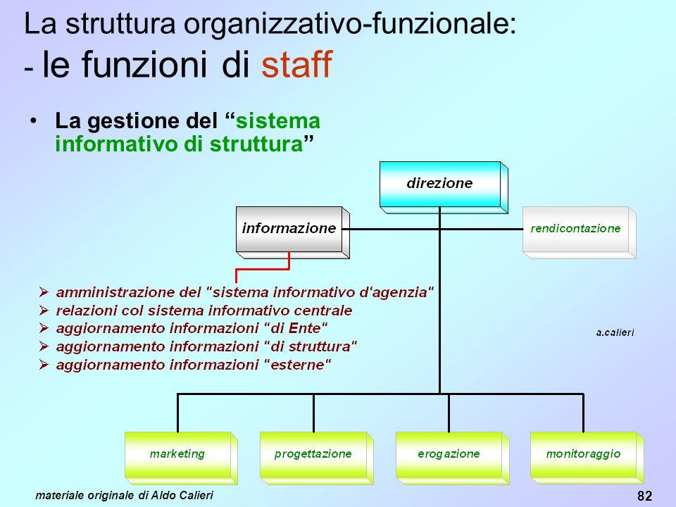 82 materiale originale di Aldo Calieri La struttura organizzativo-funzionale: - le funzioni di staff La gestione del sistema informativo di struttura
