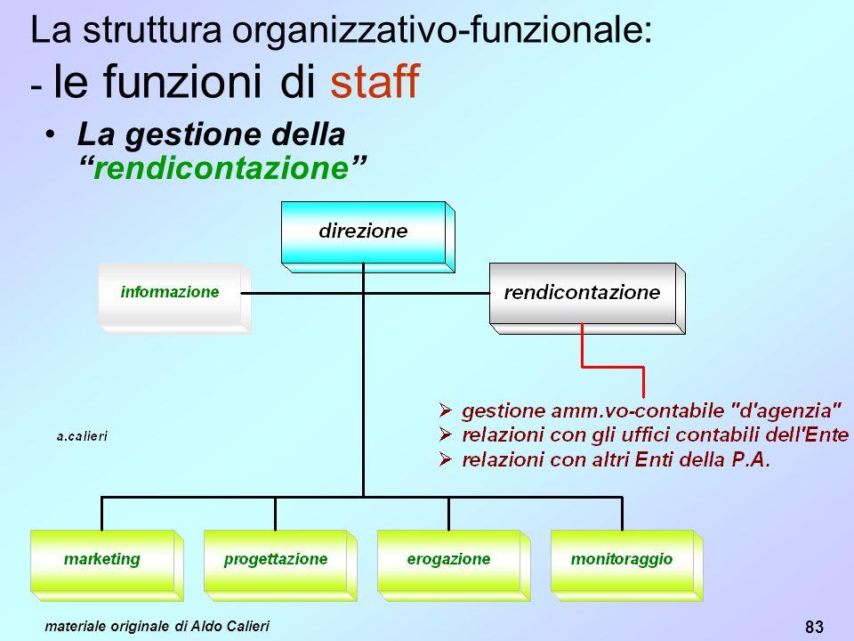 83 materiale originale di Aldo Calieri La struttura organizzativo-funzionale: - le funzioni di staff La gestione dellarendicontazione