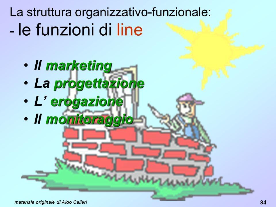 84 materiale originale di Aldo Calieri La struttura organizzativo-funzionale: - le funzioni di line marketingIl marketing progettazioneLa progettazione erogazioneL erogazione monitoraggioIl monitoraggio