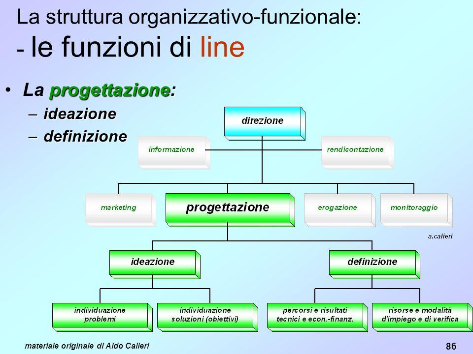 86 materiale originale di Aldo Calieri La struttura organizzativo-funzionale: - le funzioni di line progettazione:La progettazione: –ideazione –definizione