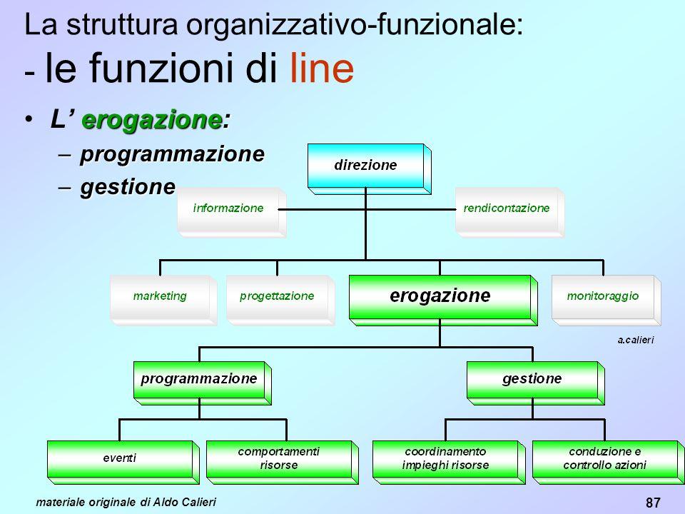 87 materiale originale di Aldo Calieri La struttura organizzativo-funzionale: - le funzioni di line erogazione:L erogazione: –programmazione –gestione