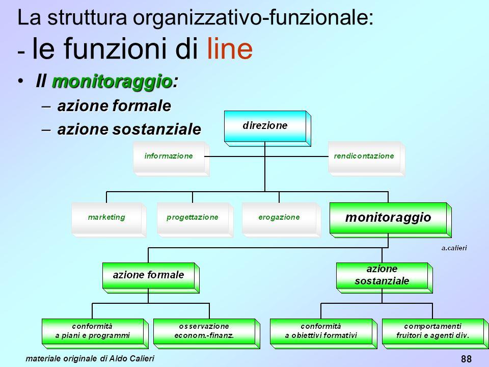 88 materiale originale di Aldo Calieri La struttura organizzativo-funzionale: - le funzioni di line monitoraggio:Il monitoraggio: –azione formale –azione sostanziale