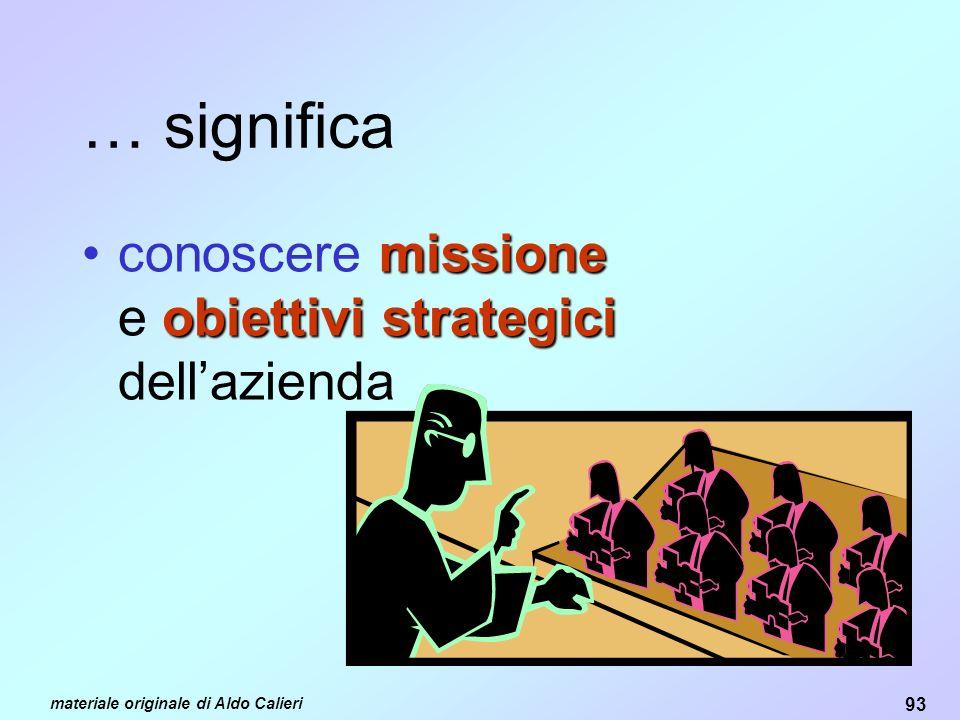 93 materiale originale di Aldo Calieri … significa missione obiettivi strategiciconoscere missione e obiettivi strategici dellazienda