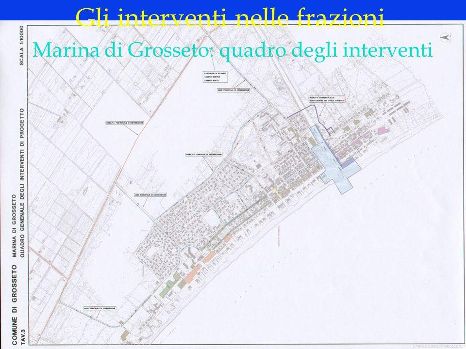 LOGO DELLA SOCIETÀ Gli interventi nelle frazioni Marina di Grosseto: quadro degli interventi