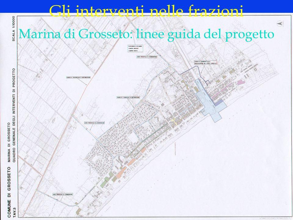 LOGO DELLA SOCIETÀ Gli interventi nelle frazioni Marina di Grosseto: linee guida del progetto
