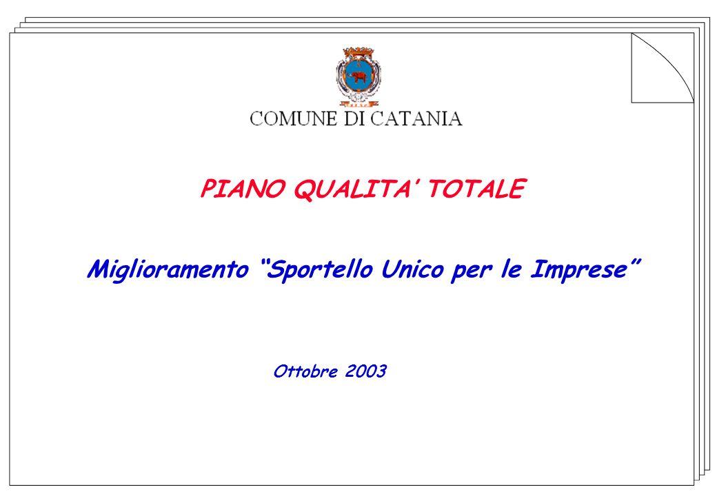 U:\L\LPP\Comune di Catania\Comune di Catania-customer satisfaction-VX22803 - 1 Ottobre 2003 PIANO QUALITA TOTALE Miglioramento Sportello Unico per le