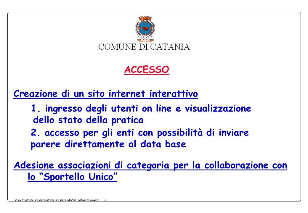 U:\L\LPP\Comune di Catania\Comune di Catania-customer satisfaction-VX22803 - 3 1. ingresso degli utenti on line e visualizzazione dello stato della pr