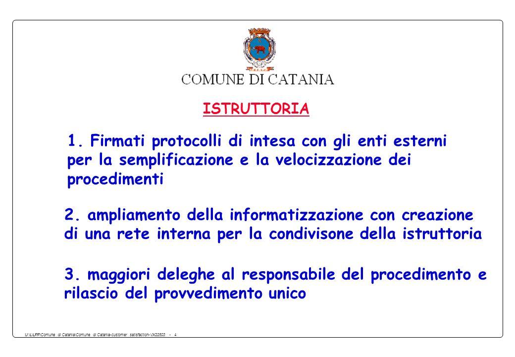 U:\L\LPP\Comune di Catania\Comune di Catania-customer satisfaction-VX22803 - 5 RILASCIO e CONTROLLO SODDISFAZIONE UTENTE 1.