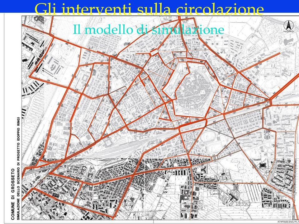 LOGO DELLA SOCIETÀ Gli interventi sulla circolazione Il modello di simulazione