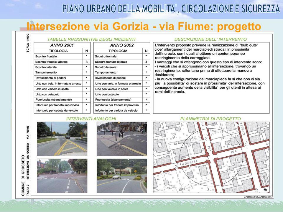 Intersezione via Santerno - via Adda: progetto