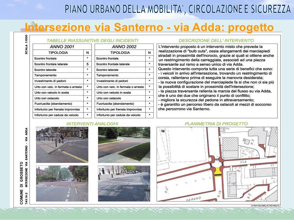Piazza Raffaello Sanzio: progetto