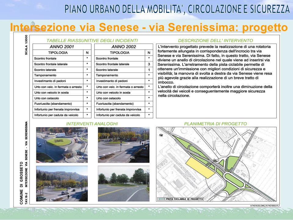 Intersezione via Orcagna - via Civitella Paganico: progetto 1