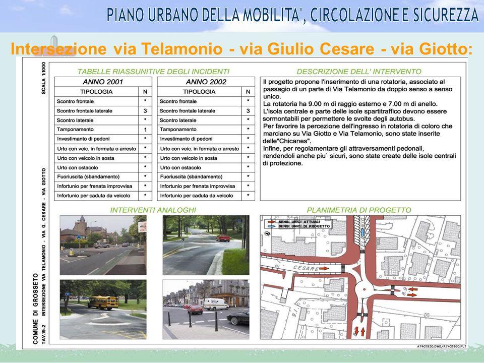 Intersezione via Telamonio - via Giulio Cesare - via Giotto: