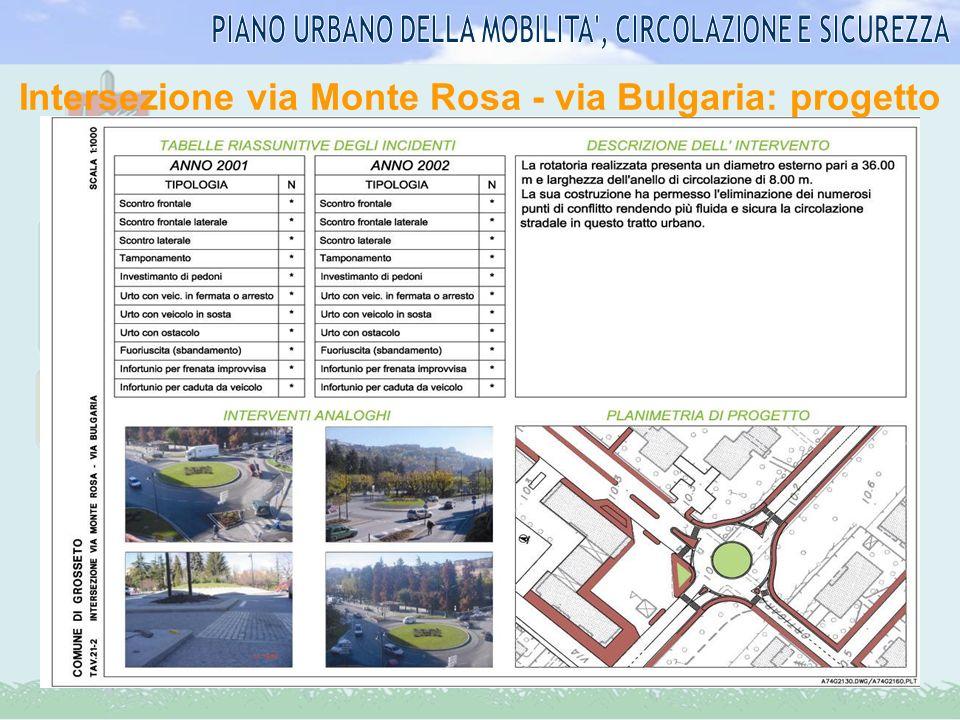 Intersezione piazza Volturno: progetto