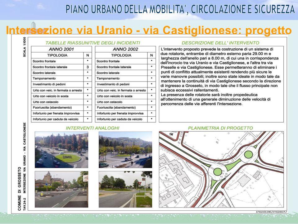 Intersezione via Uranio - via Castiglionese: progetto